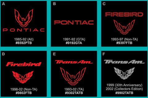 Phoenix Graphix 1985 2002 Pontiac Firebird Formula And Trans Am